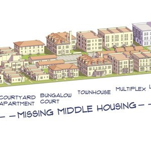 What Missing Middle Housing Means for Greenville